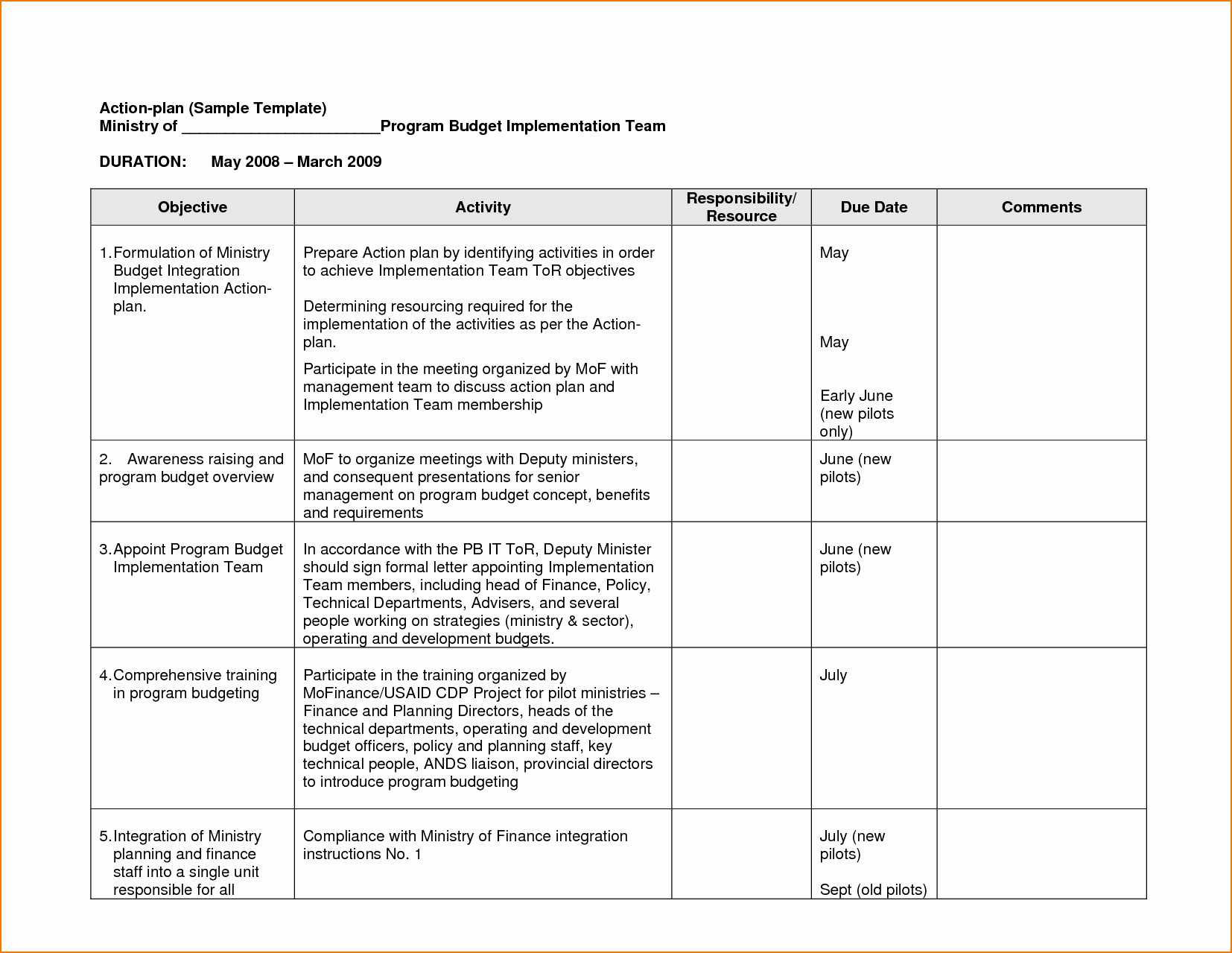 Business Action Plan Template Word New Action Plan Template Word Example Mughals