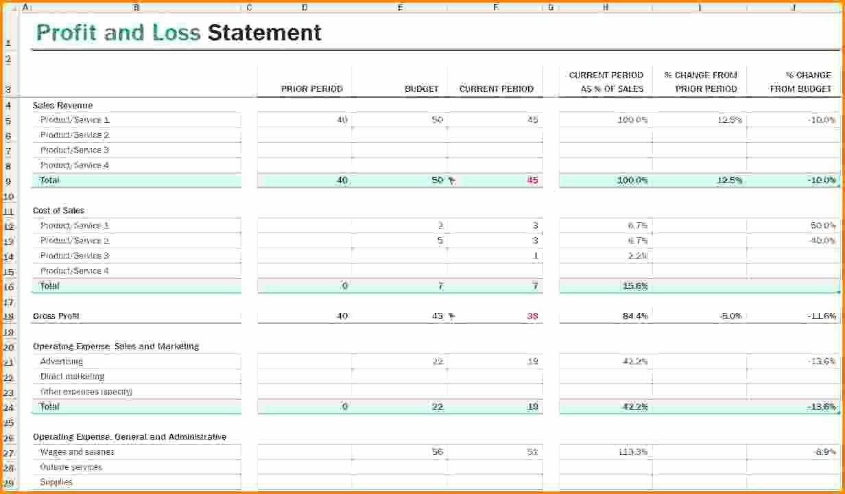 profit spreadsheet