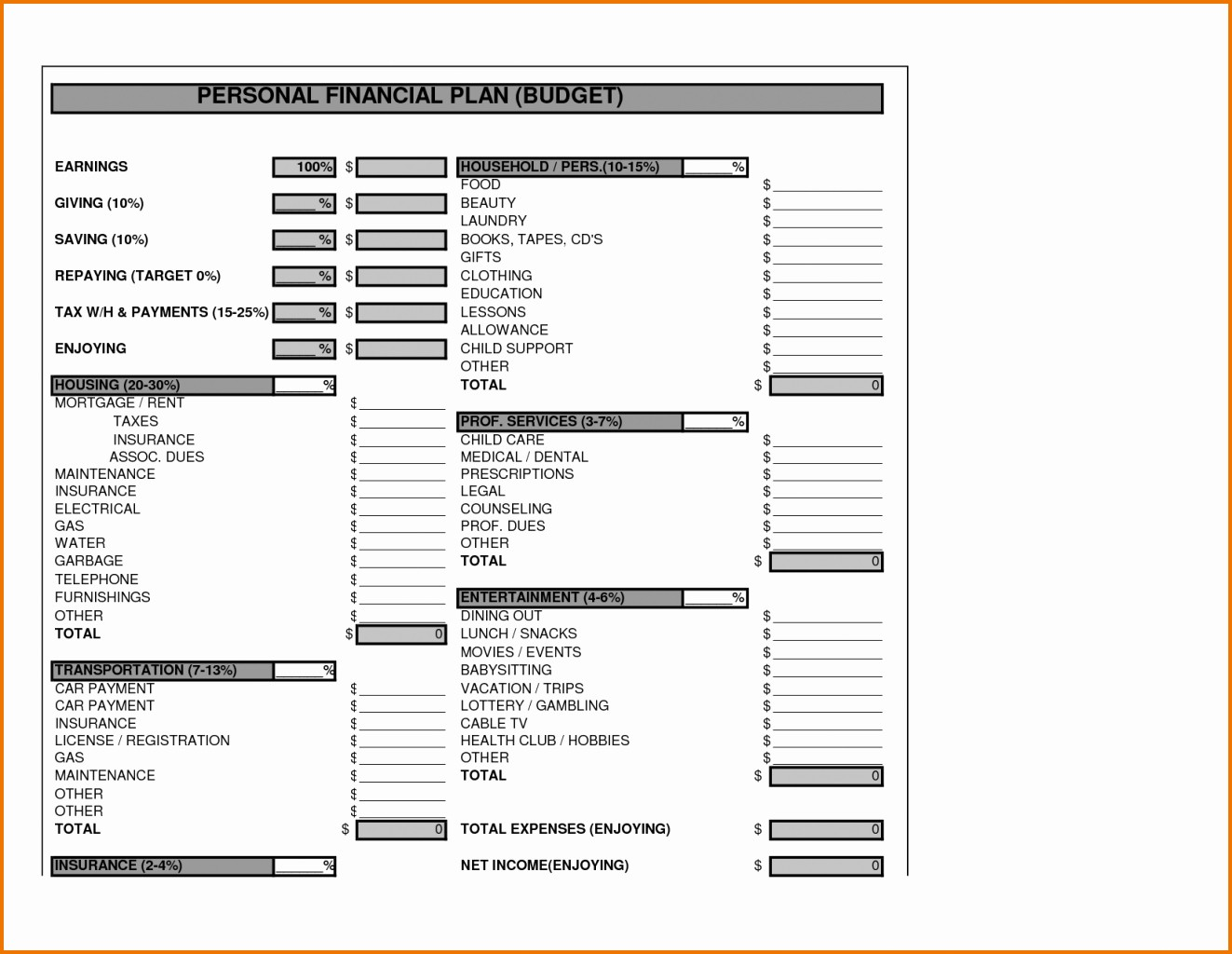 Business Plan Financial Plan Template Best Of Medical Billing Invoice Template Free Medical Invoice