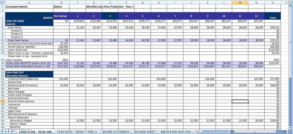 Business Plan Financial Plan Template Elegant Financial Planning Excel Model Financial Plan Example