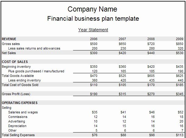 Business Plan Financial Plan Template Fresh Financial Plan Business Reportz515 Web Fc2