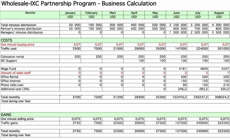Business Plan Financial Plan Template Fresh Small Business Finance Template
