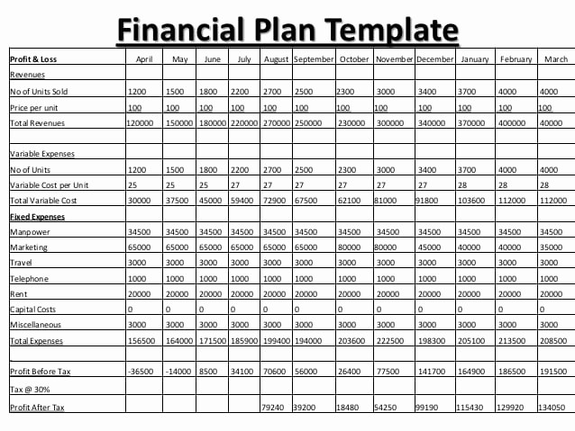 Business Plan Financial Plan Template Luxury 8 Financial Plan Templates Excel Excel Templates