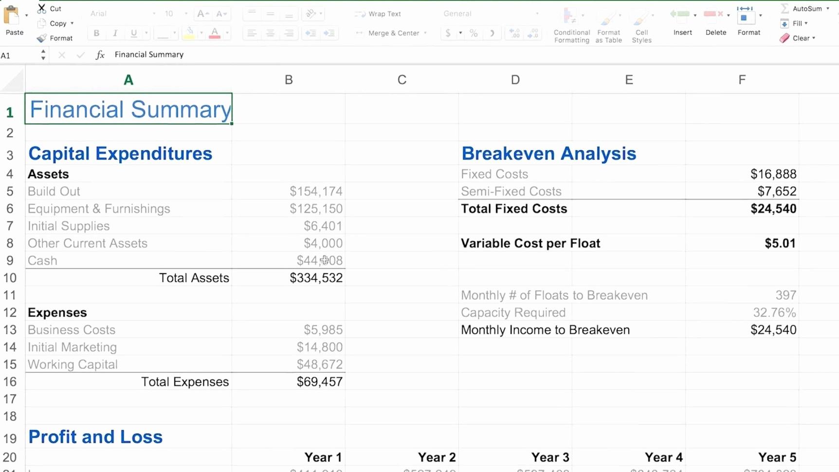 Business Plan Financial Plan Template New Business Plan Financial Template Expense Spreadshee