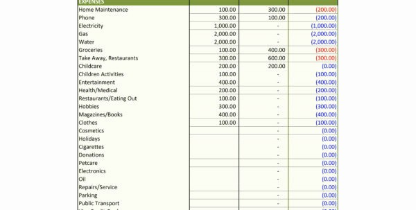 Business Plan Financial Projections Excel Awesome Financial Projections Excel Spreadsheet Spreadsheet