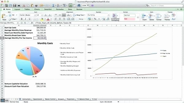 Business Plan Financial Projections Excel Beautiful Business Plan Financial Projections Template Excel Free