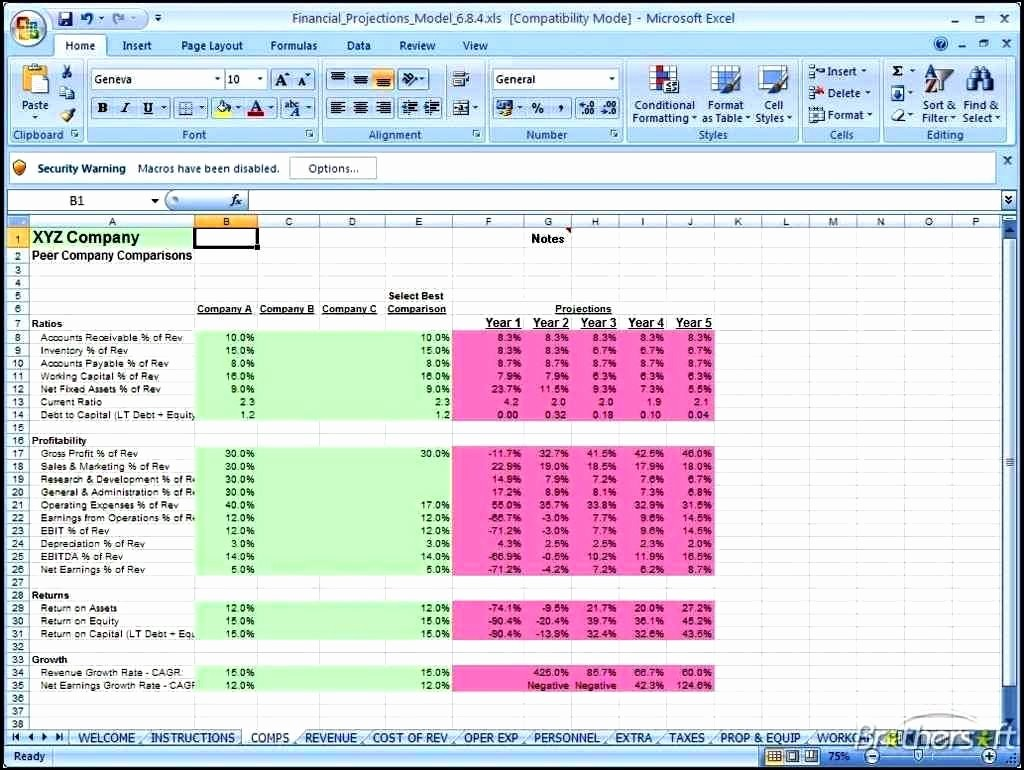 Business Plan Financial Projections Excel Elegant Financial Projections Excel Spreadsheet Spreadsheet