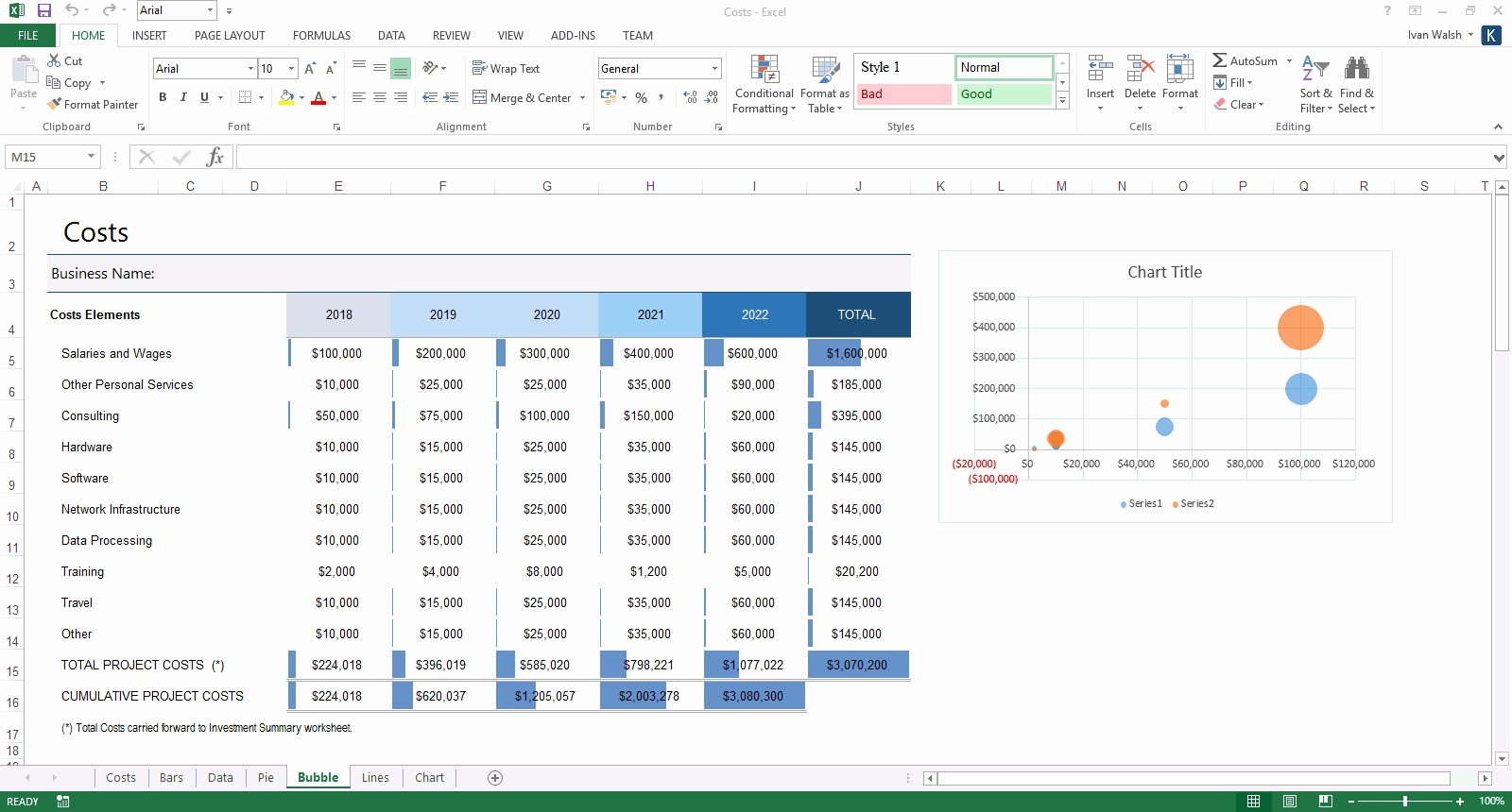 Business Plan Financial Projections Excel Lovely Financial Projections Excel Spreadsheet Spreadsheet