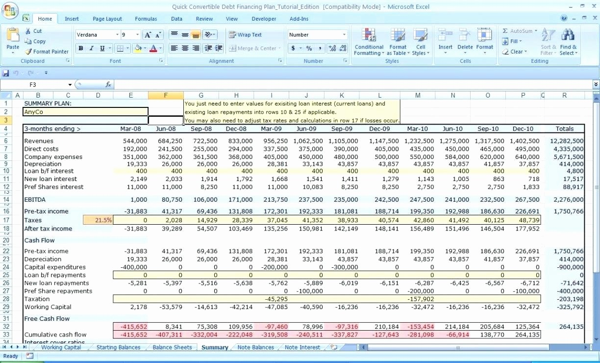 Business Plan Financial Projections Excel Lovely Template Microsoft Excel Cash Flow Template