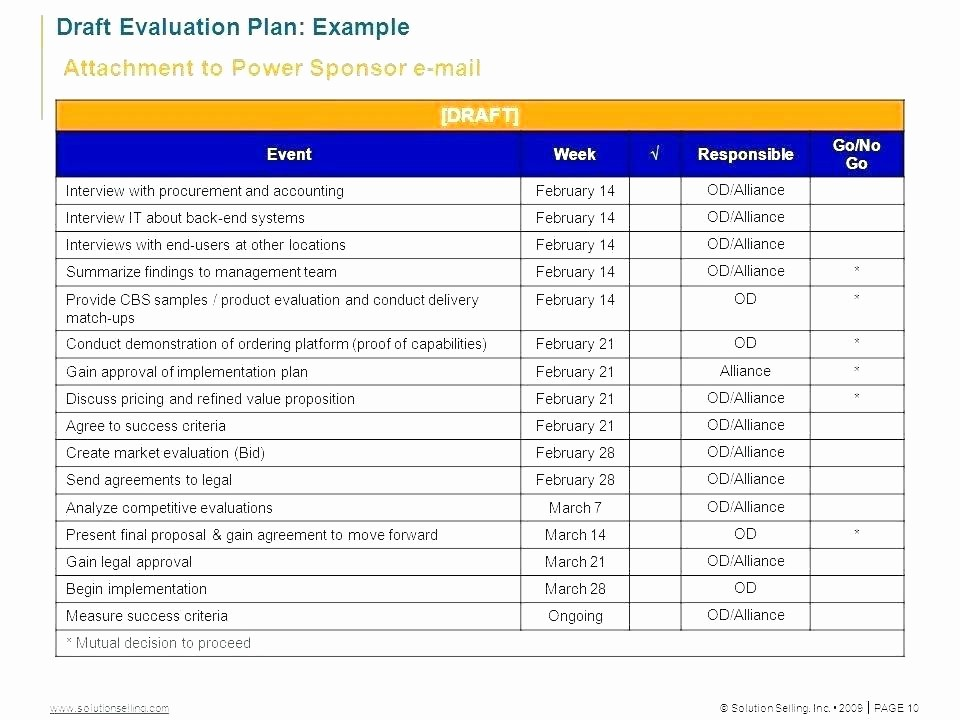 Business Plan Financial Projections Excel New Business Plan Financial forecast Template – Harriscatering