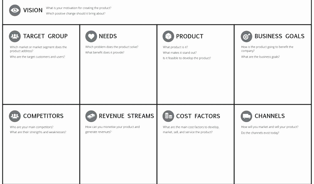 Business Plan Startup Costs Template Fresh Small Business Start Up Expenses Template Startup