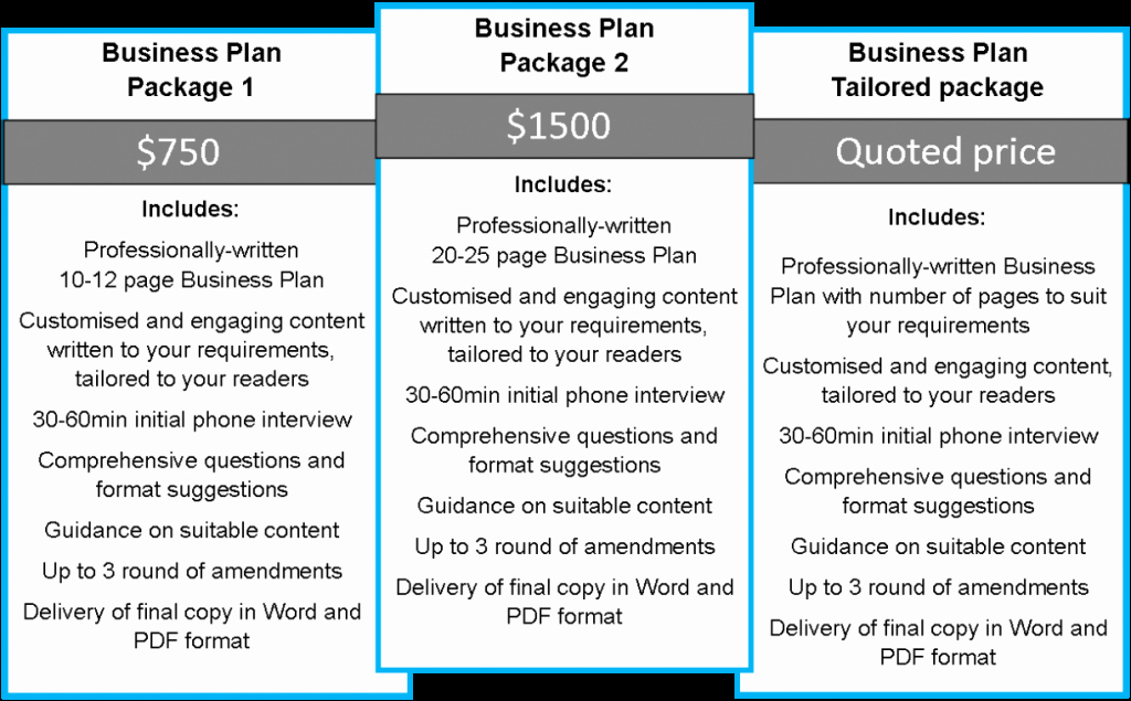 Business Plan Startup Costs Template Lovely Business Plan Costings Template Uk Great Value and A Real