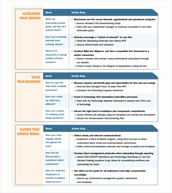 Business Plan Template .doc Beautiful Business Plan Template for Consulting Firm Adktrigirl