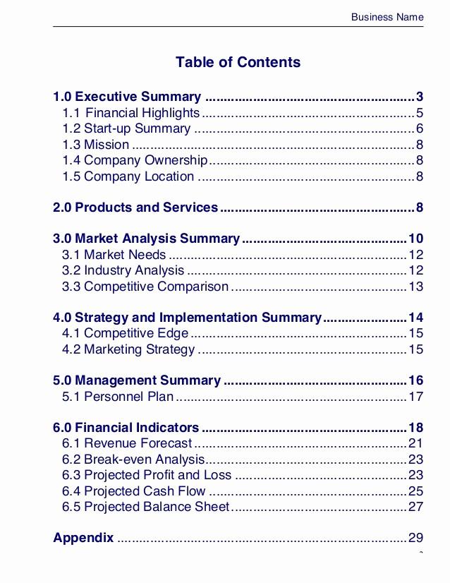 Business Plan Template .doc Inspirational Business Procedures In Rwanda