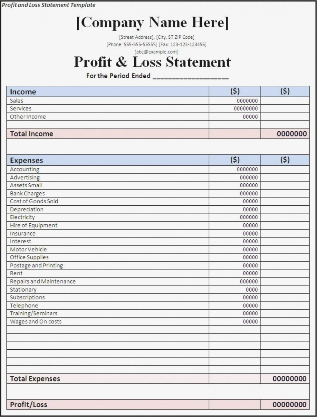 Business Profit and Loss form Unique the 13 Mon Stereotypes when It Es to