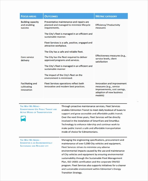 Business Proposal Sample for Services Lovely 8 Service Business Plan Templates