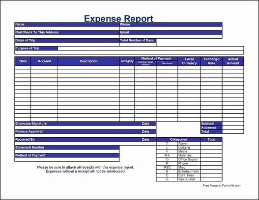 Business Travel Expense Report Template Best Of Excel Travel Expense Report Template Free Detailed