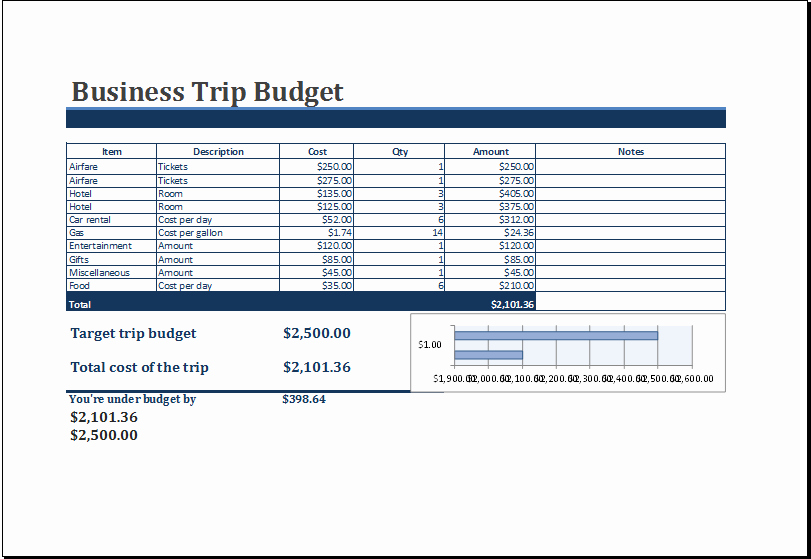 Business Travel Expense Report Template Elegant Ms Excel Printable Business Trip Bud Template