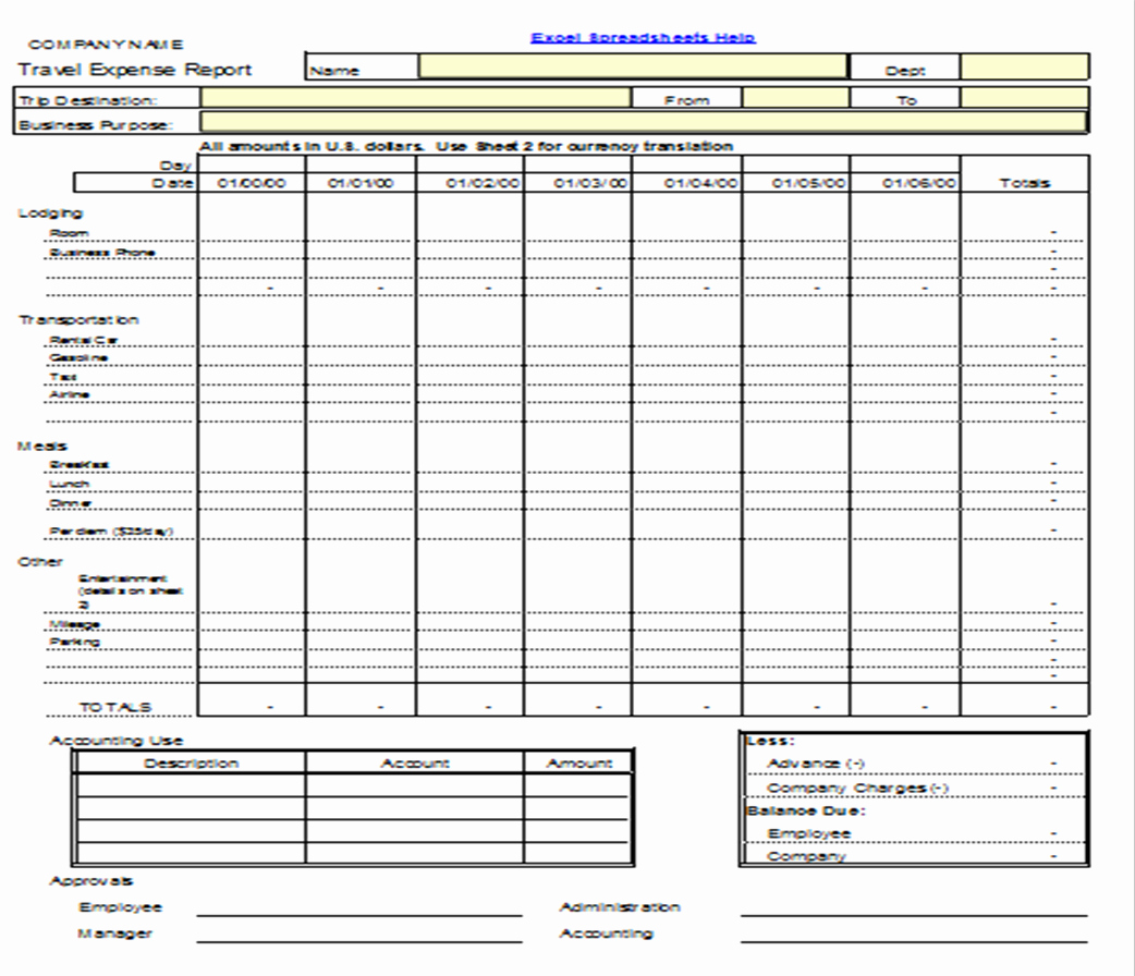 Business Travel Expense Report Template Fresh Excel Spreadsheets Help Travel Expense Report Template
