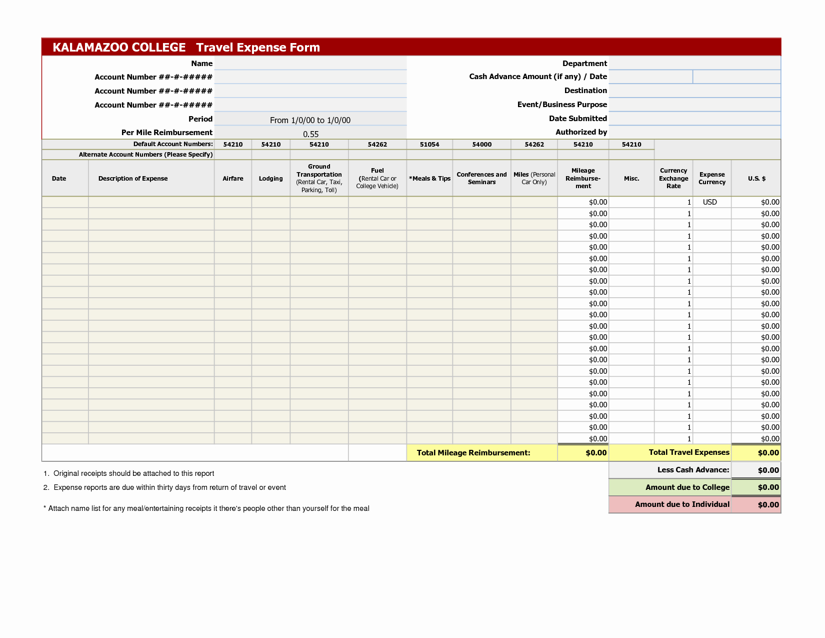 Business Travel Expense Report Template New Effective Blank Travel Expense Report Template Sample V