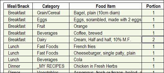 Calculate Fat Percentage In Food Elegant Excel Recipe Nutrients Calculator – Contextures Blog