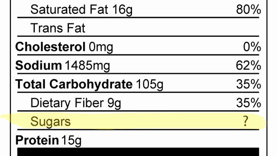 Calculate Fat Percentage In Food Elegant Petition · Fda Add A Sugar Daily Value Percentage to