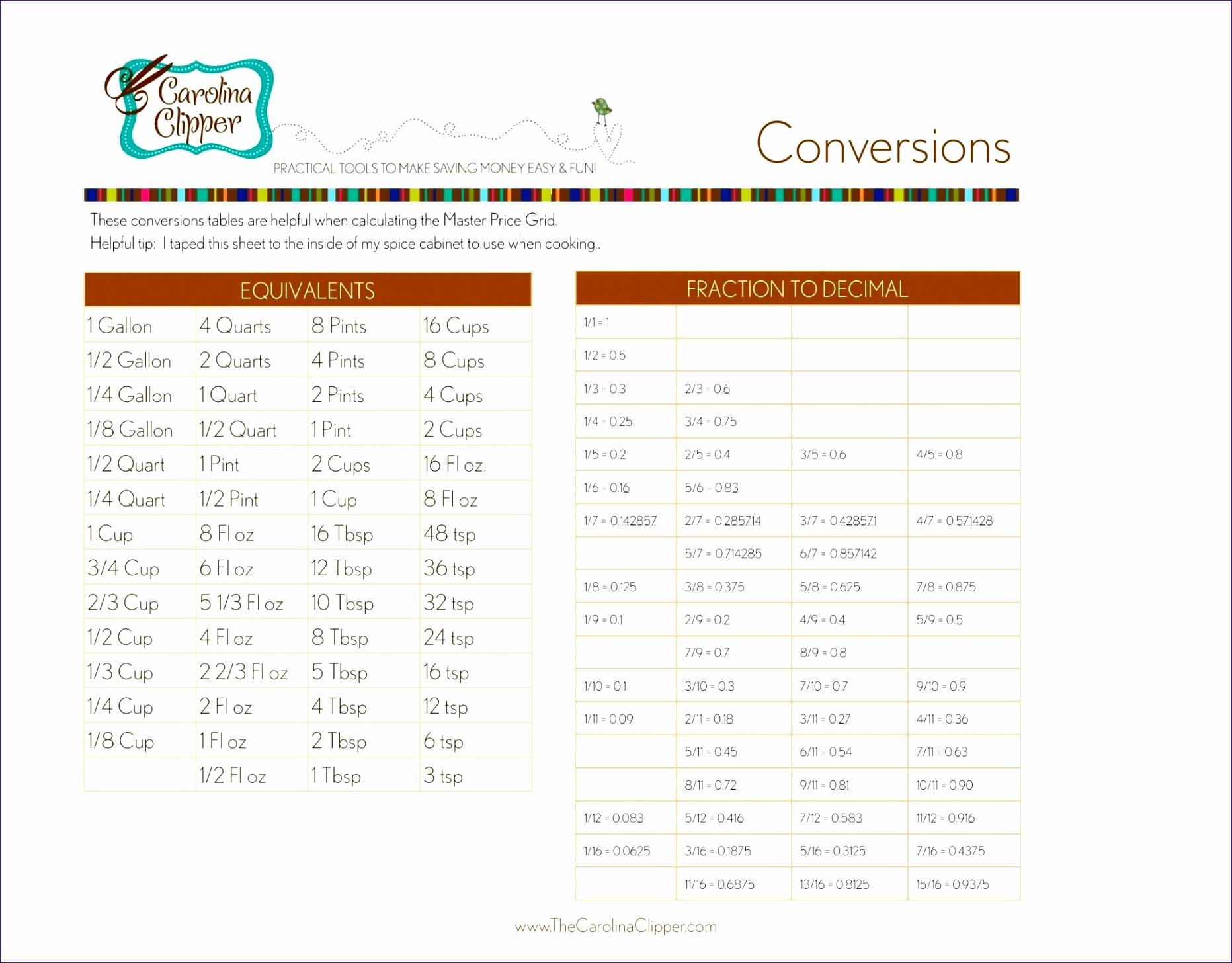 Calculate Fat Percentage In Food Inspirational 8 Food Fat Percentage Calculator Template Exceltemplates