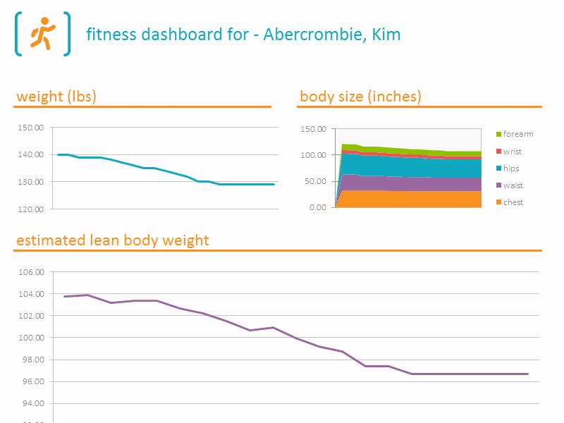 Calculate Fat Percentage In Food Inspirational Food Fat Percentage Calculator Fice Templates