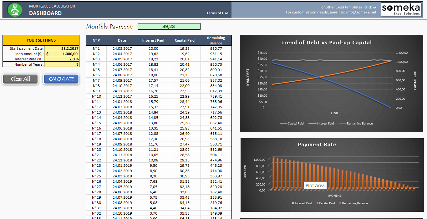 Calculate Monthly Mortgage Payment Excel Awesome Mortgage Calculator Free Excel Template to Calculate