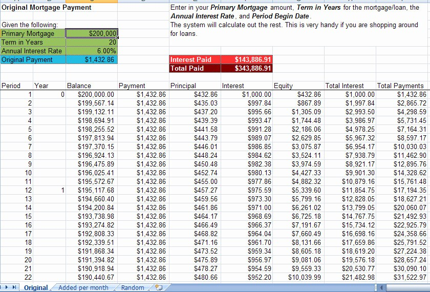 Calculate Monthly Mortgage Payment Excel Beautiful Excel Monthly Payment Template Printable Monthly
