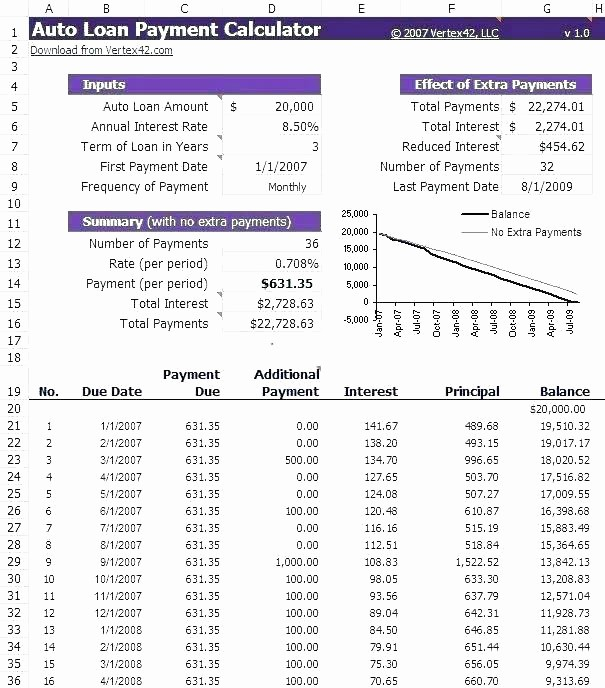 Calculate Monthly Mortgage Payment Excel Fresh Credit Card Payment Calculator Excel Interest Template
