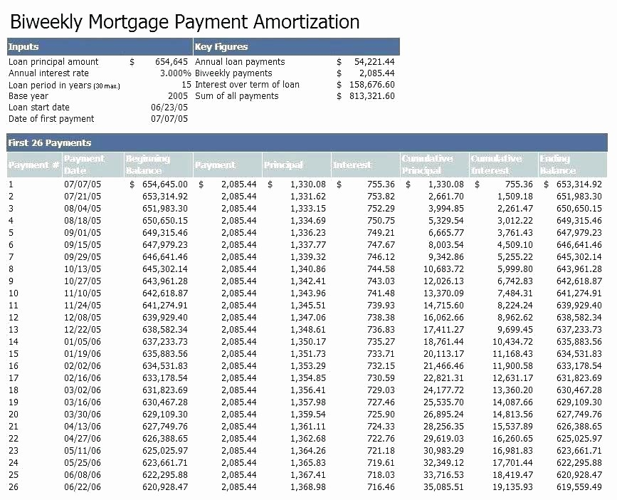 Calculate Monthly Mortgage Payment Excel Lovely Mortgage Amortization Schedule formula – Template Gbooks