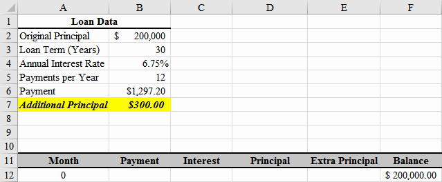 Calculate Monthly Mortgage Payment Excel New Loan Amortization with Extra Principal Payments Using