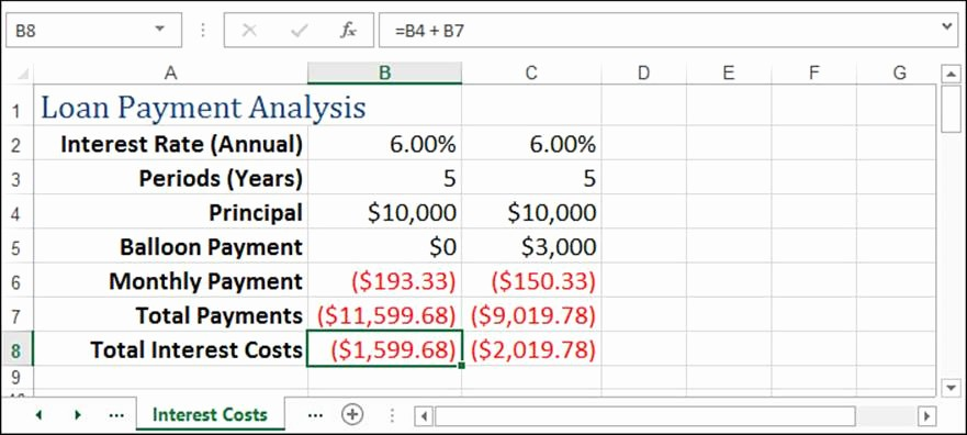 Calculating Mortgage Payment In Excel Beautiful Excel Loan Amortization Schedule with Extra Principal