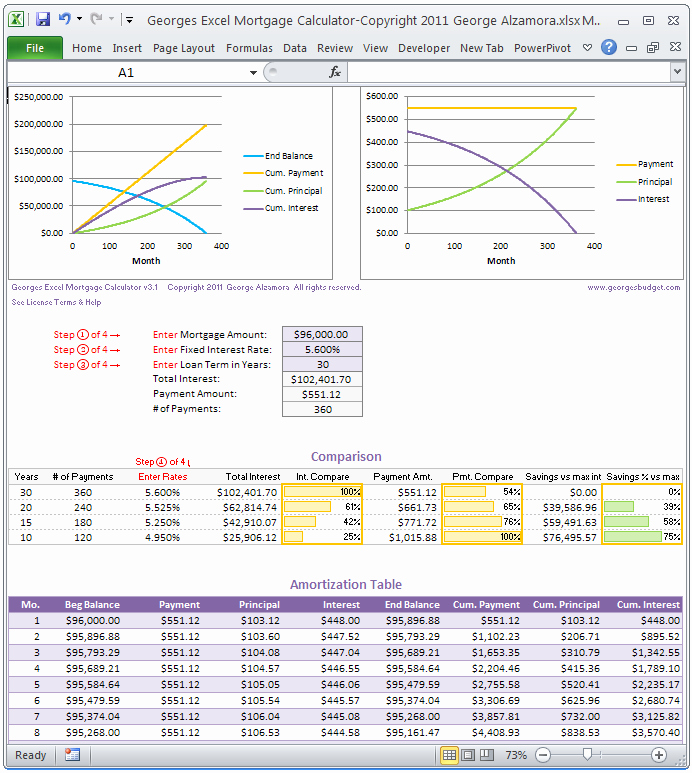 Calculating Mortgage Payment In Excel New Mortgage Calculator and Amortization Table Excel Templates