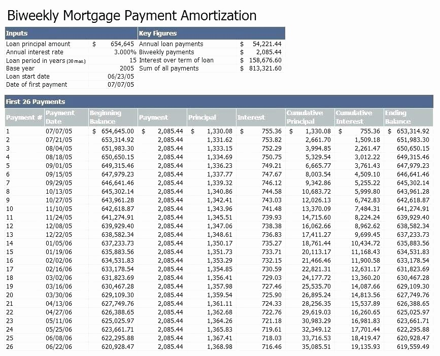 Calculating Mortgage Payment In Excel Unique Excel formula to Calculate Mortgage Payment – Carsaefcub