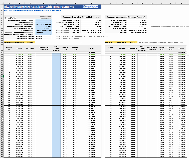 Calculating Mortgage Payments In Excel Inspirational Biweekly Mortgage Calculator with Extra Payments [free