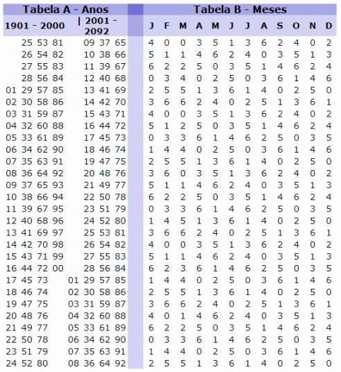 Calendario Juliano 2017 Para Imprimir Unique Giga Matemática Calendário Permanente
