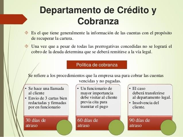 Carta Para Cobrar Una Deuda Beautiful Cuentas Y Documentos Por Cobrar