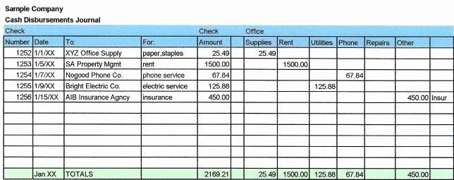 Cash Disbursement Journal Template Excel Luxury Cash Journal Template Receipts Receipt for Payment Samples