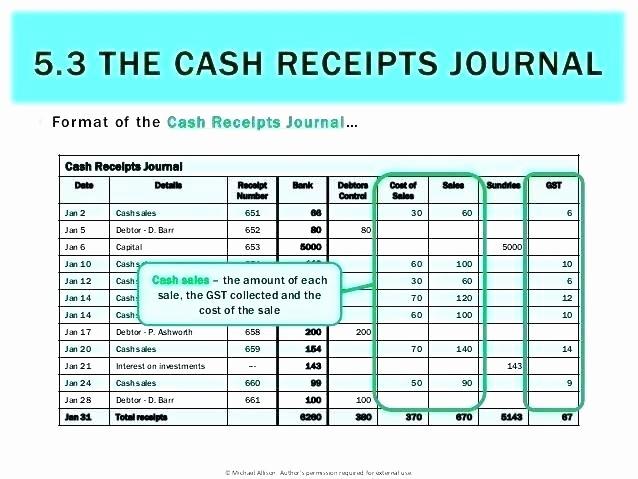 Cash Disbursement Journal Template Excel New Petty Cash Log Template Free Download Receipt Journal