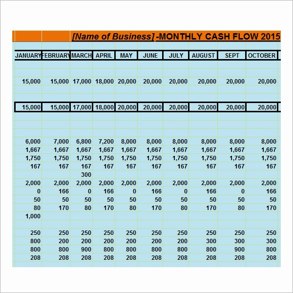 Cash Flow Analysis Example Excel Awesome 12 Cash Flow Analysis Samples