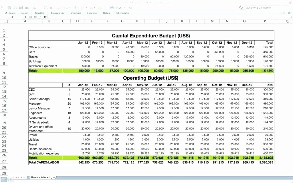 Cash Flow Analysis Example Excel Awesome Cash Flow Analysis Template Restaurant Weekly Spreadsheet