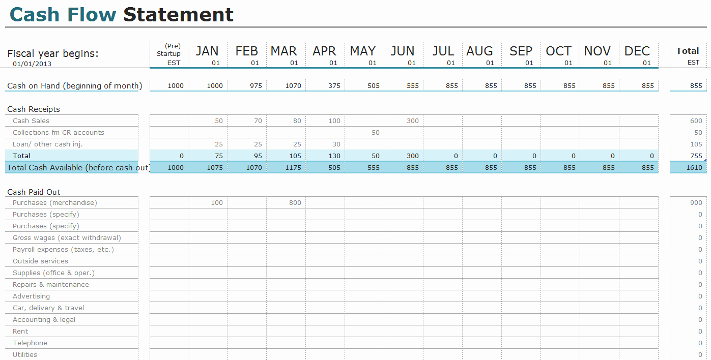Cash Flow Analysis Example Excel Awesome Excel Cash Flow Template Spreadsheet Templates for