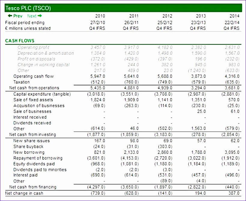Cash Flow Analysis Example Excel Beautiful 5 Discounted Cash Flow Excel Template Exceltemplates