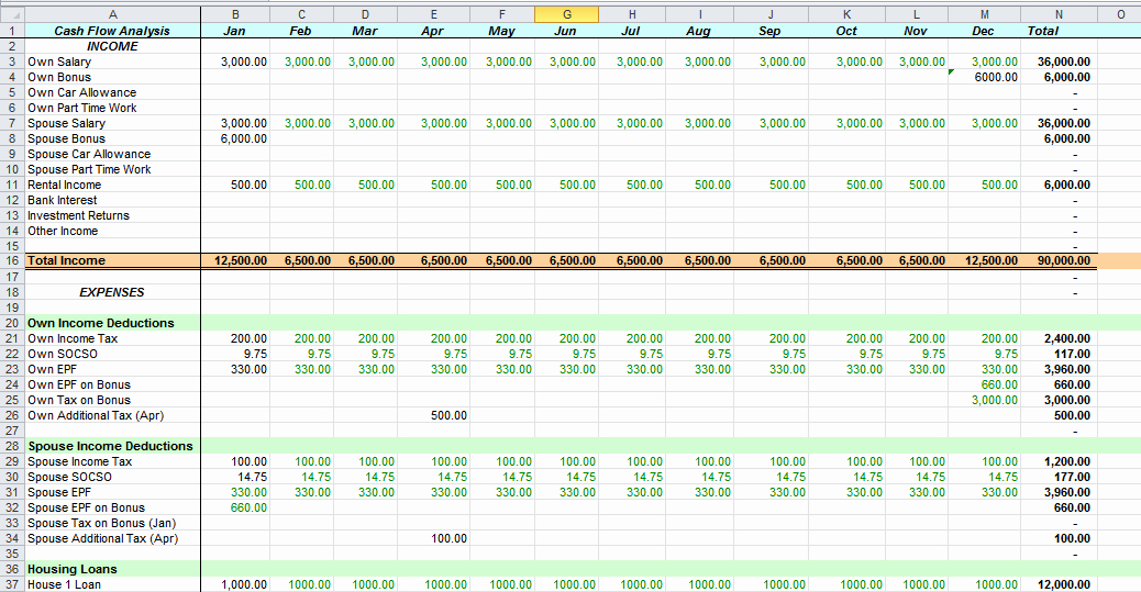Cash Flow Analysis Example Excel Beautiful Excel Cash Flow Template Microsoft Spreadsheet Template
