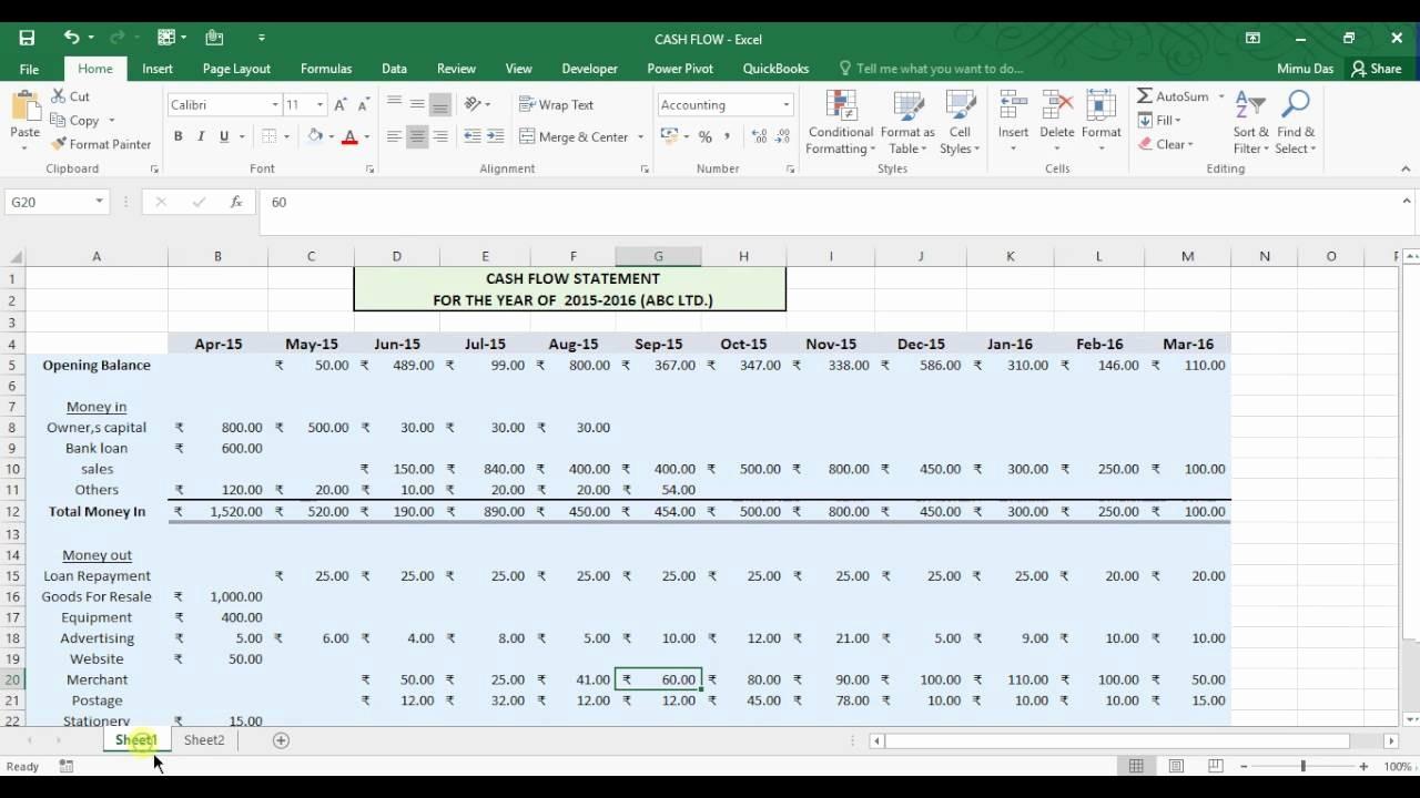 Cash Flow Analysis Example Excel Elegant Cash Flow Statement In Excel