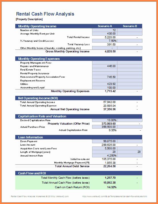 Cash Flow Analysis Example Excel Inspirational 6 Escrow Analysis Spreadsheet
