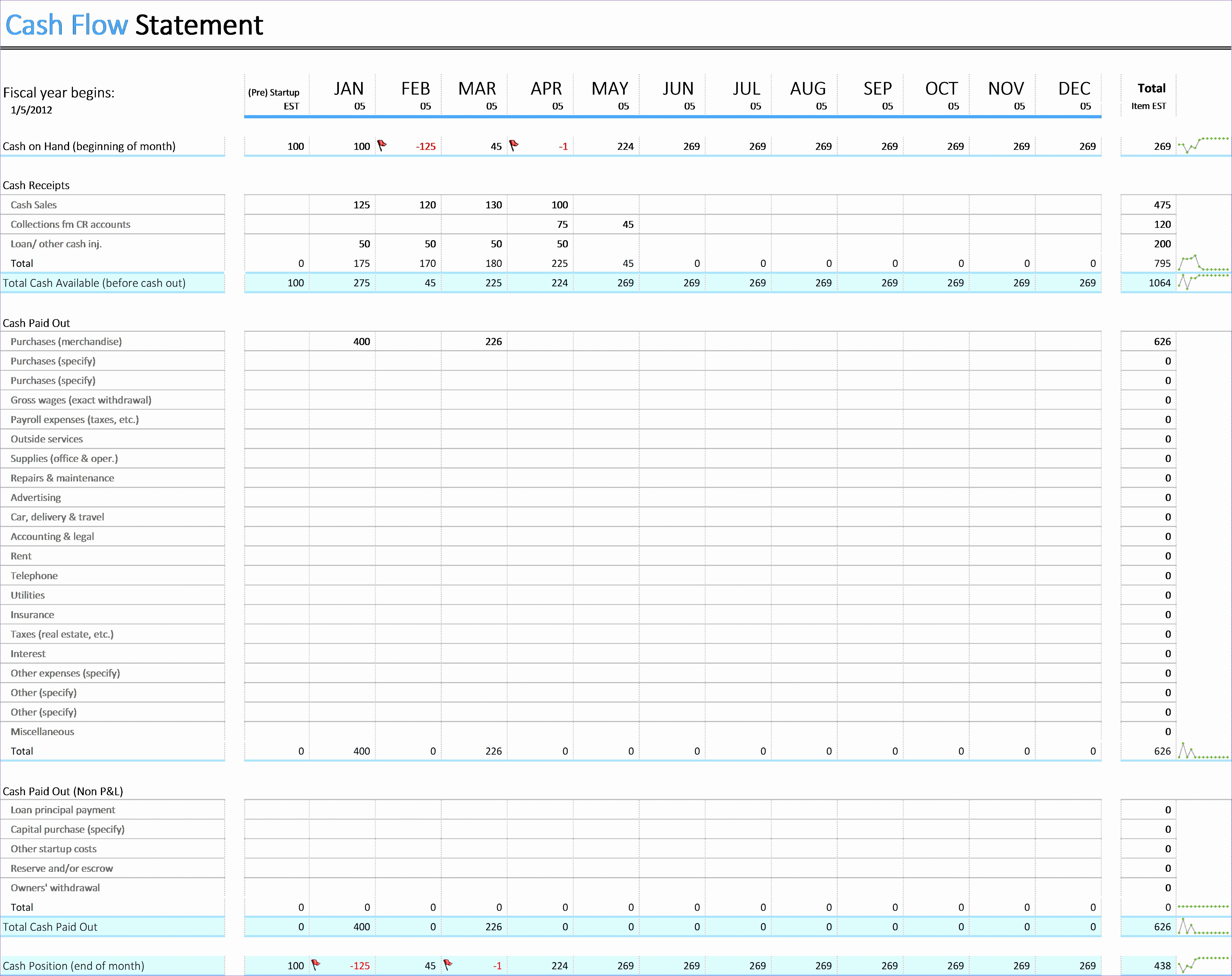 Cash Flow Analysis Example Excel Inspirational 7 Cash Flow Analysis Template Excel Exceltemplates