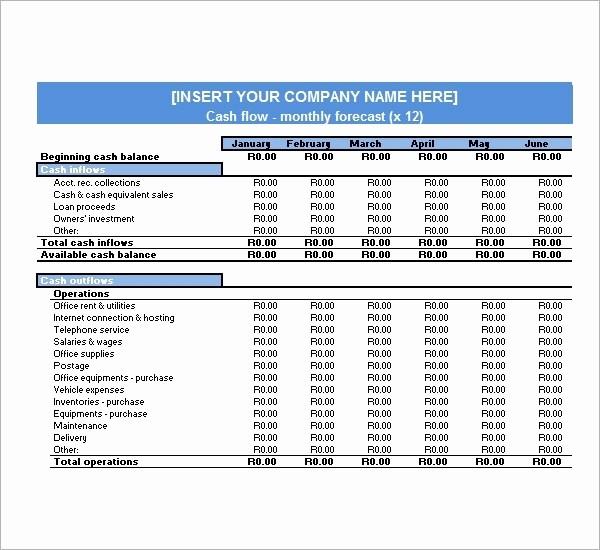 Cash Flow Analysis Example Excel Inspirational Cash Flow forecast Template Beepmunk